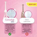Conceive-Plus-applicator-Why-Us